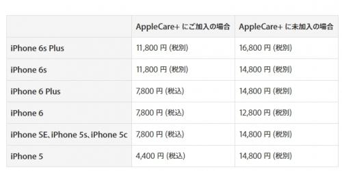 iphone画面割れの価格